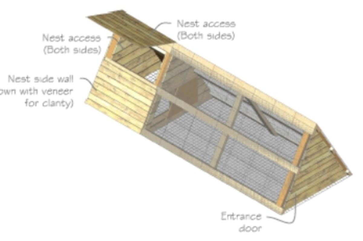 Chicken Ark Plan