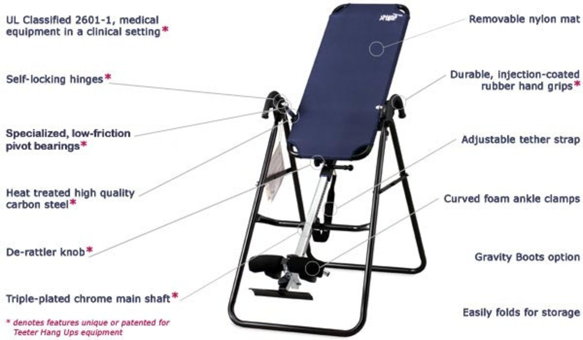Teeter Hang Ups Inversion Table Review