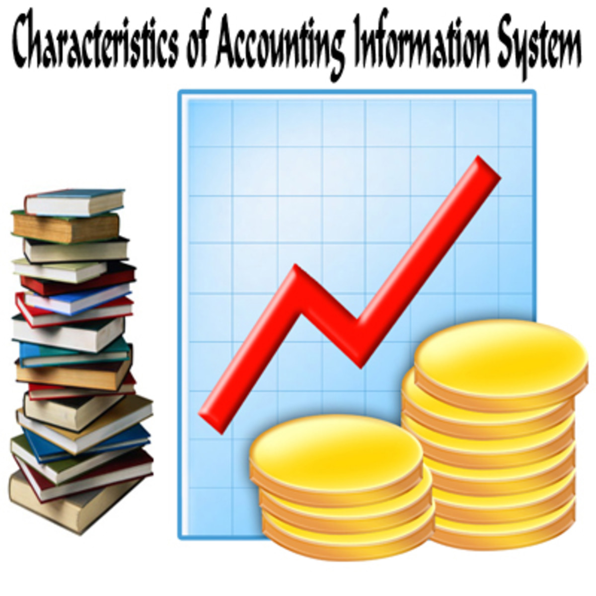 Characteristics of Accounting Information System