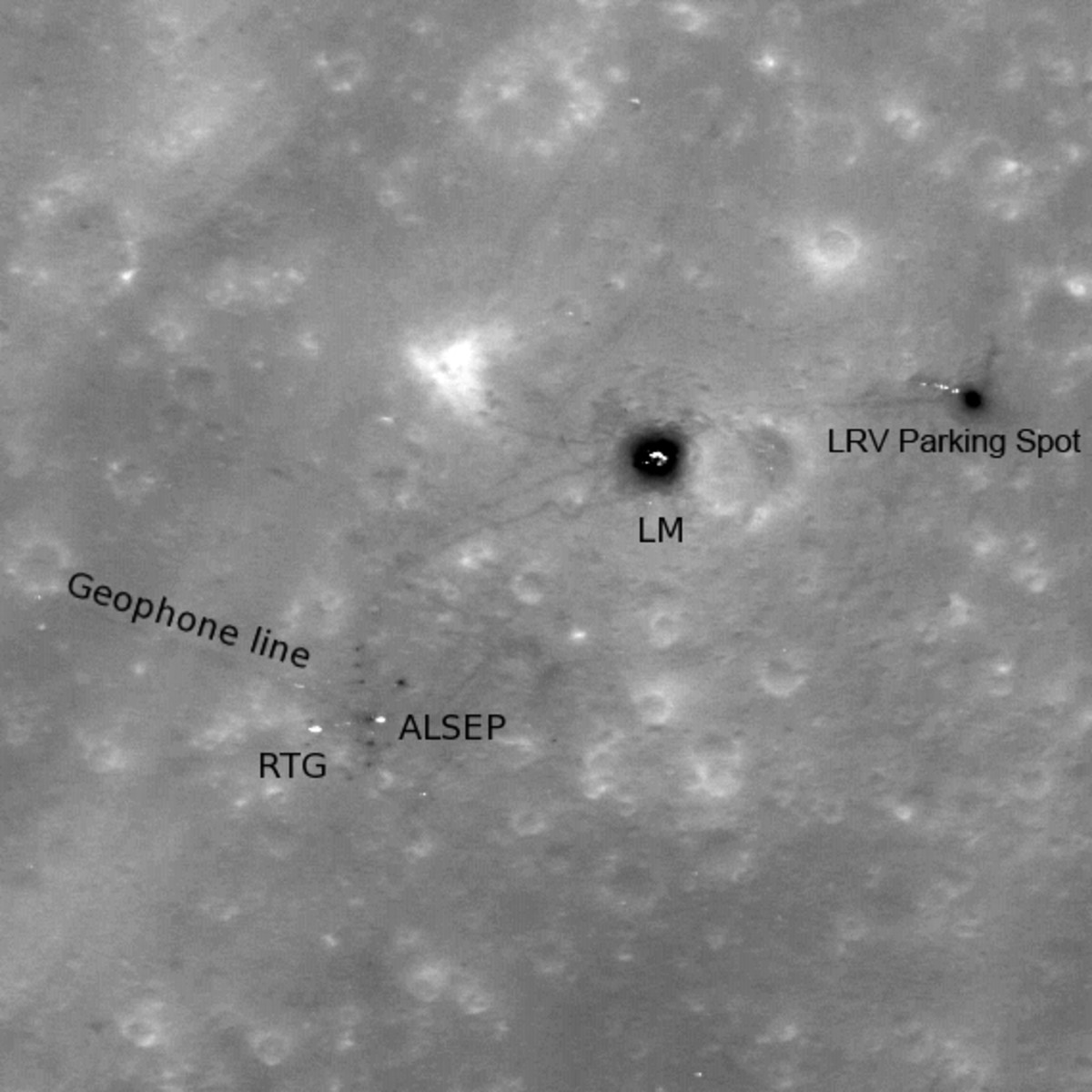 July 2010 - At high noon, the glare off bits of the Orion descent module (LM), buggy (LRV) and instruments looks like white spots in the camera lens. Astronaut tracks are dark.