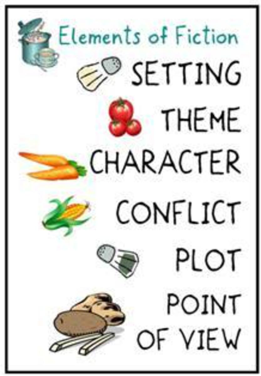 Worksheets Elements Of Fiction Worksheet elements of fiction the compared to vegetable soup