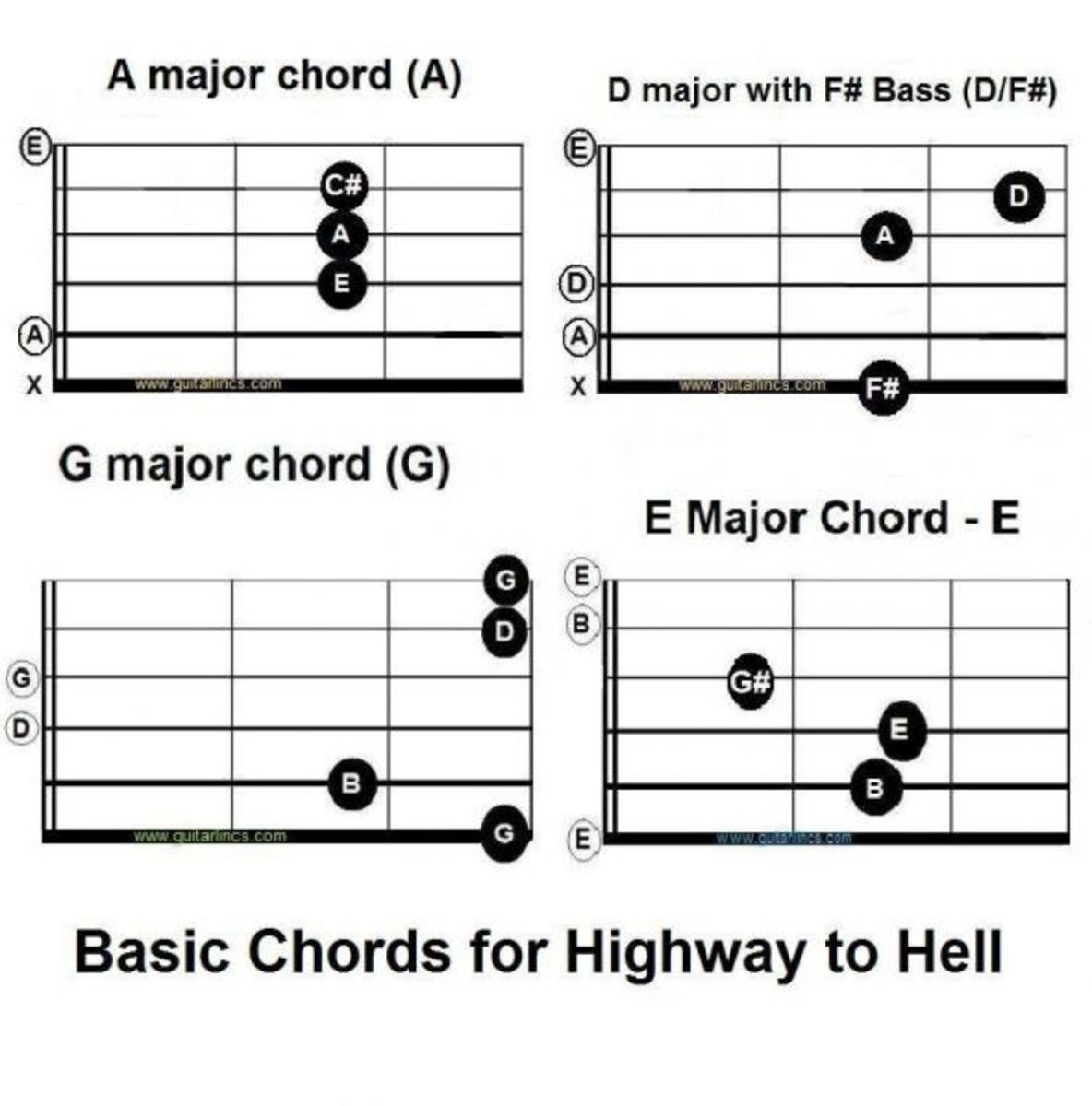 learn to play highway to hell by ac dc. Black Bedroom Furniture Sets. Home Design Ideas