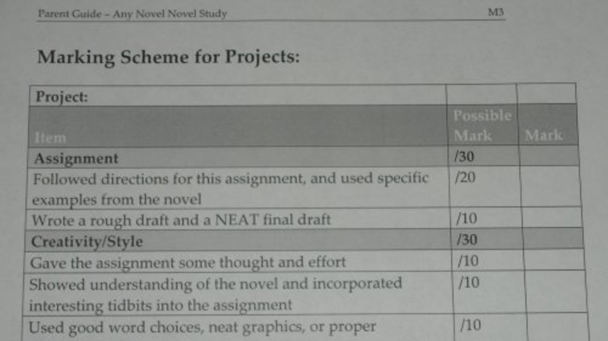 Optional grading chart for Projects