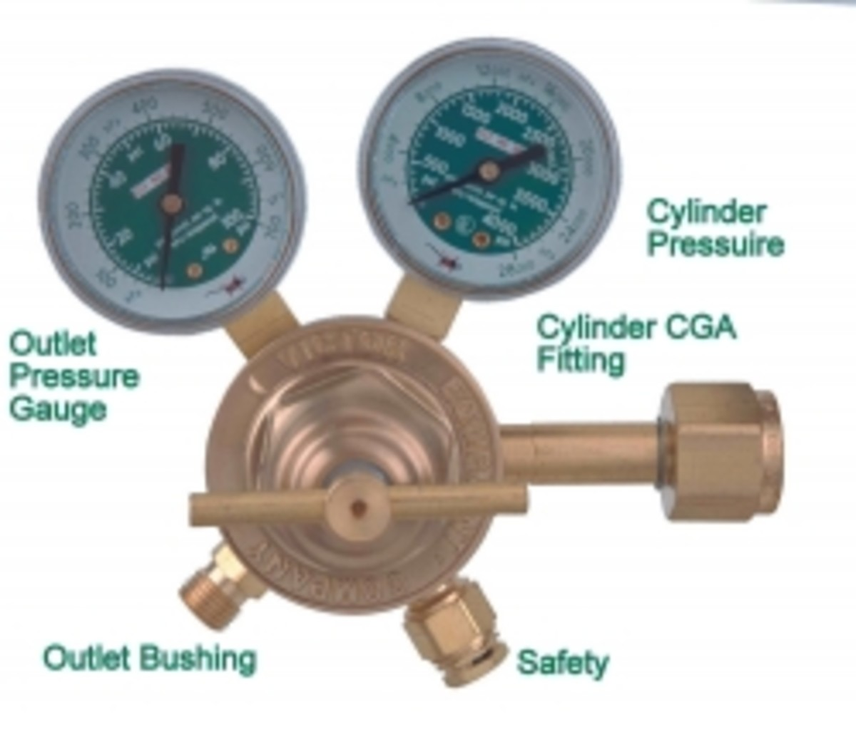 Gas Regulator Troubleshooting