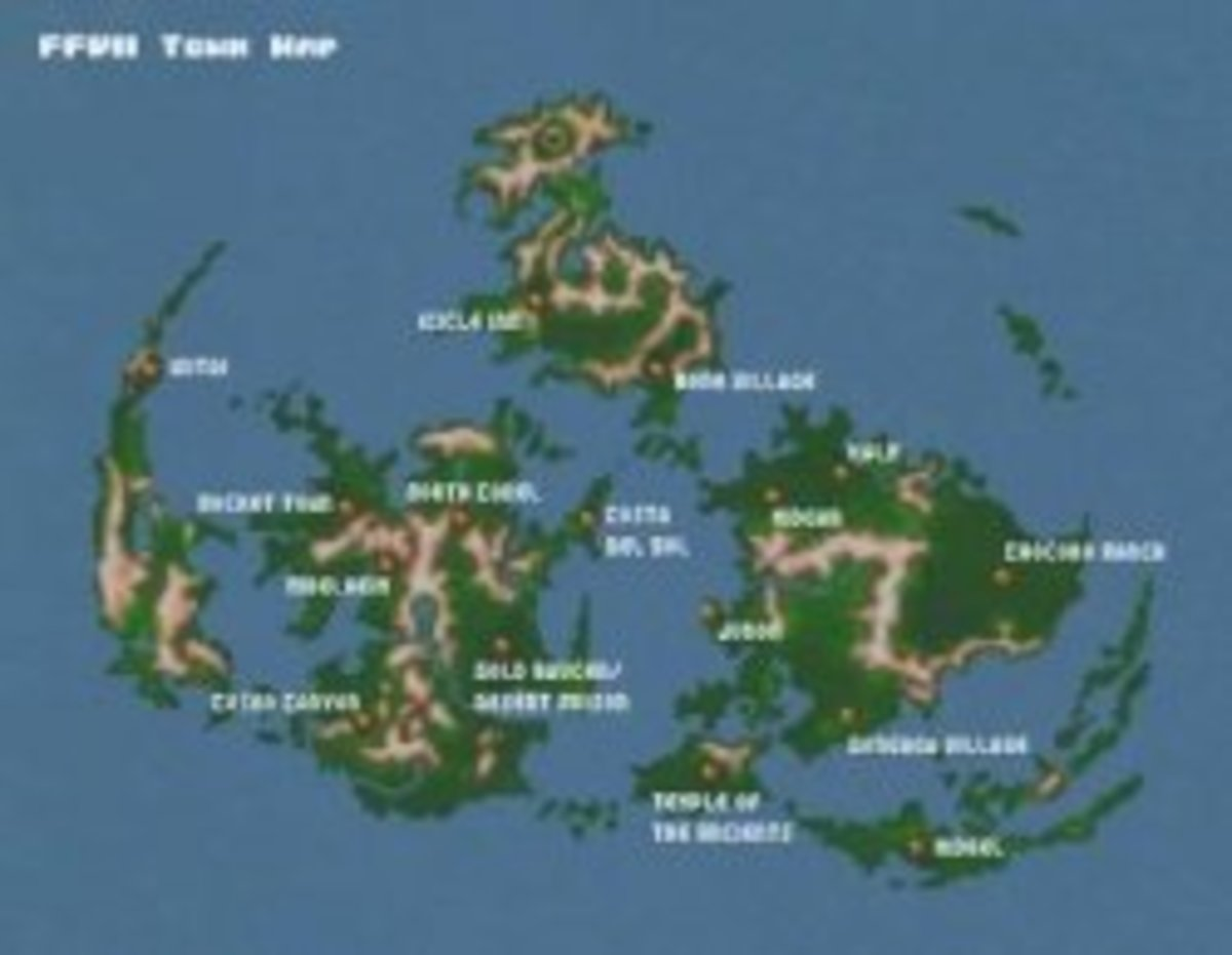 Final Fantasy Place Names' Meanings
