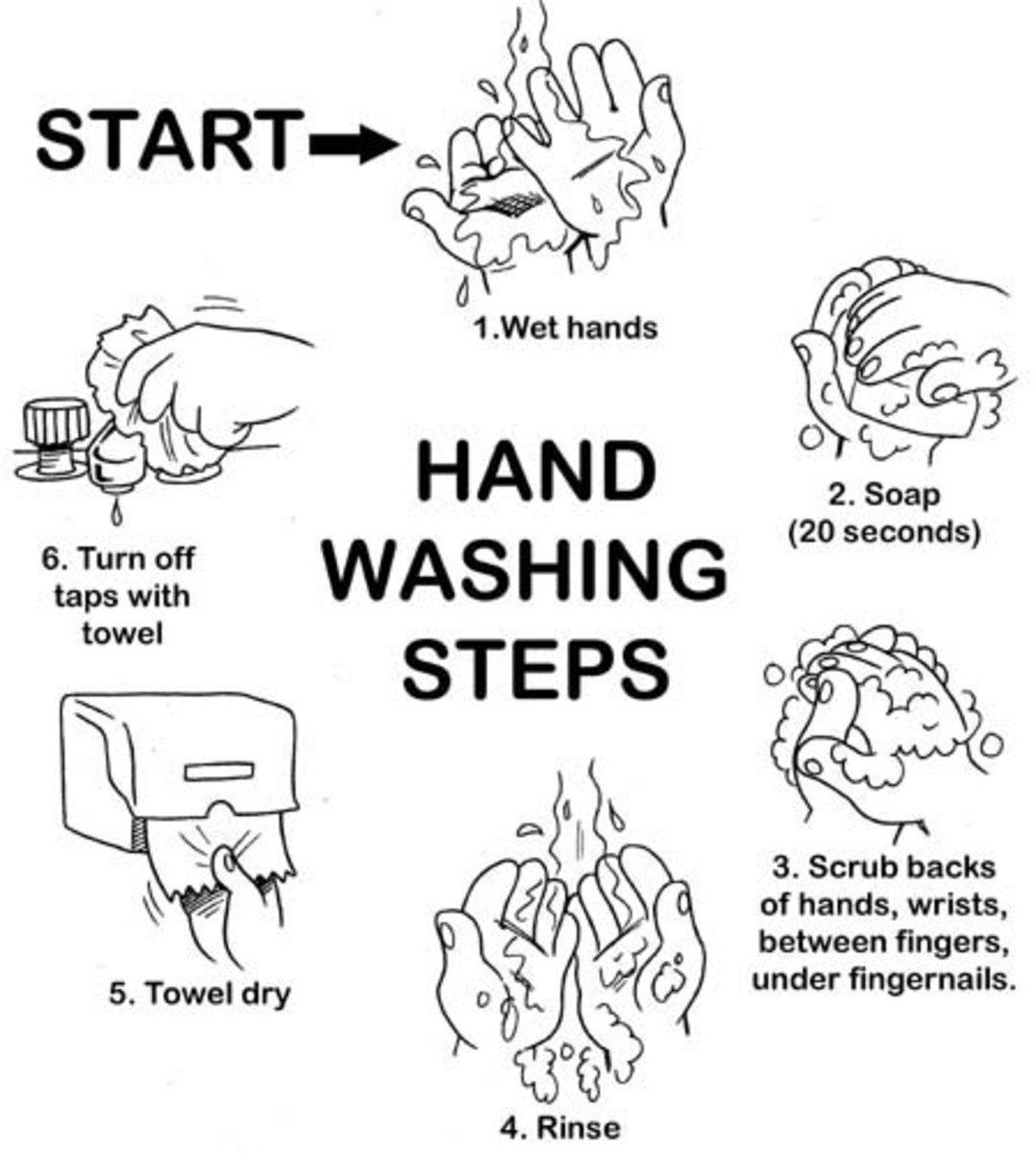 Be Well! Wash Your Hands!