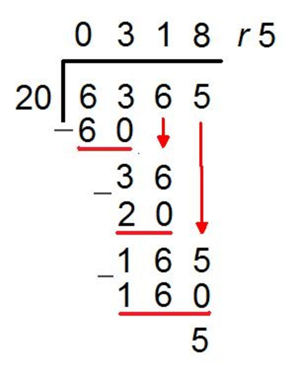 long-division-method-how-to-carry-out-long-division-numeracy-math-help