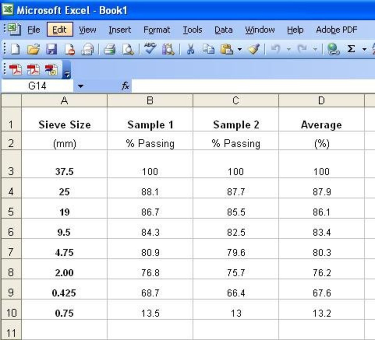 How to Create a Sieve Analysis Graph in Excel Spreadsheet? A Step by Step Guide