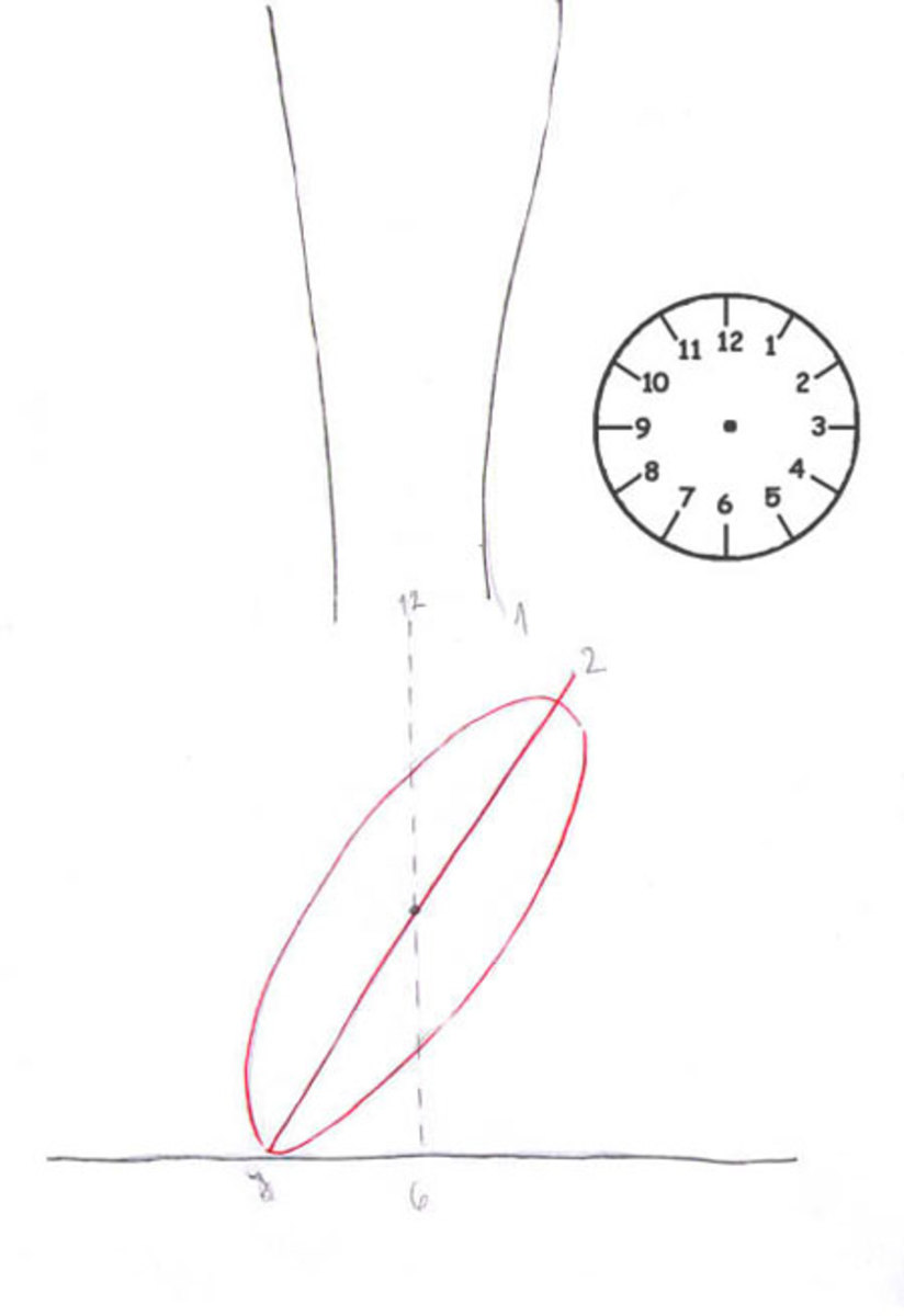 Draw an ellipse tilted as shown. Use the middle of leg's Centerline as a center for the ellipse.