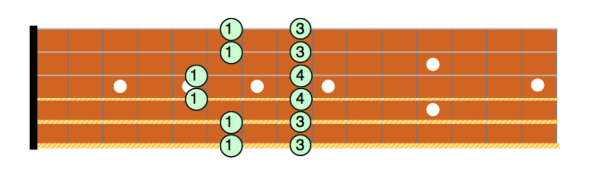 Cm Pentatonic Box Pattern #5