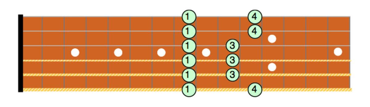 Cm Pentatonic Box Pattern #1