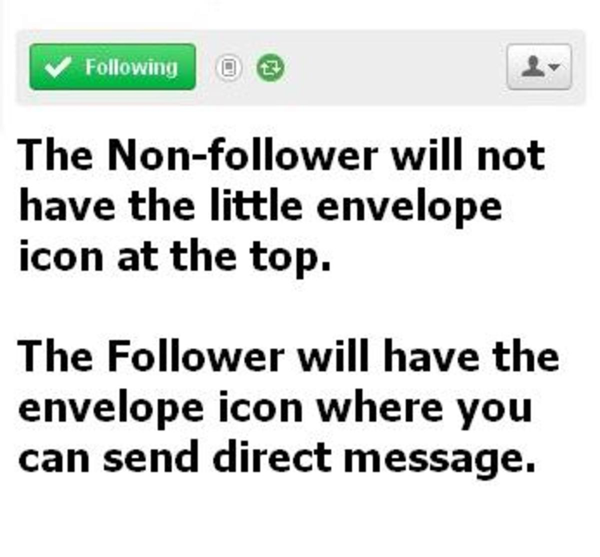How to Tell If Who You Are Following on Twitter Is Following You Back?