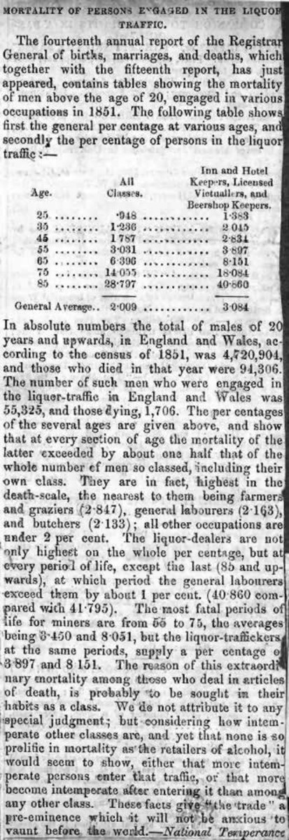 British 1851 Census on the Mortality of persons engaged in the liquor traffic.
