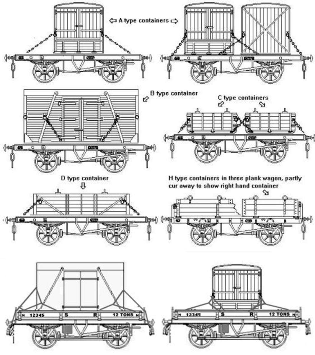 Early British Railways and pre-nationalisation containers