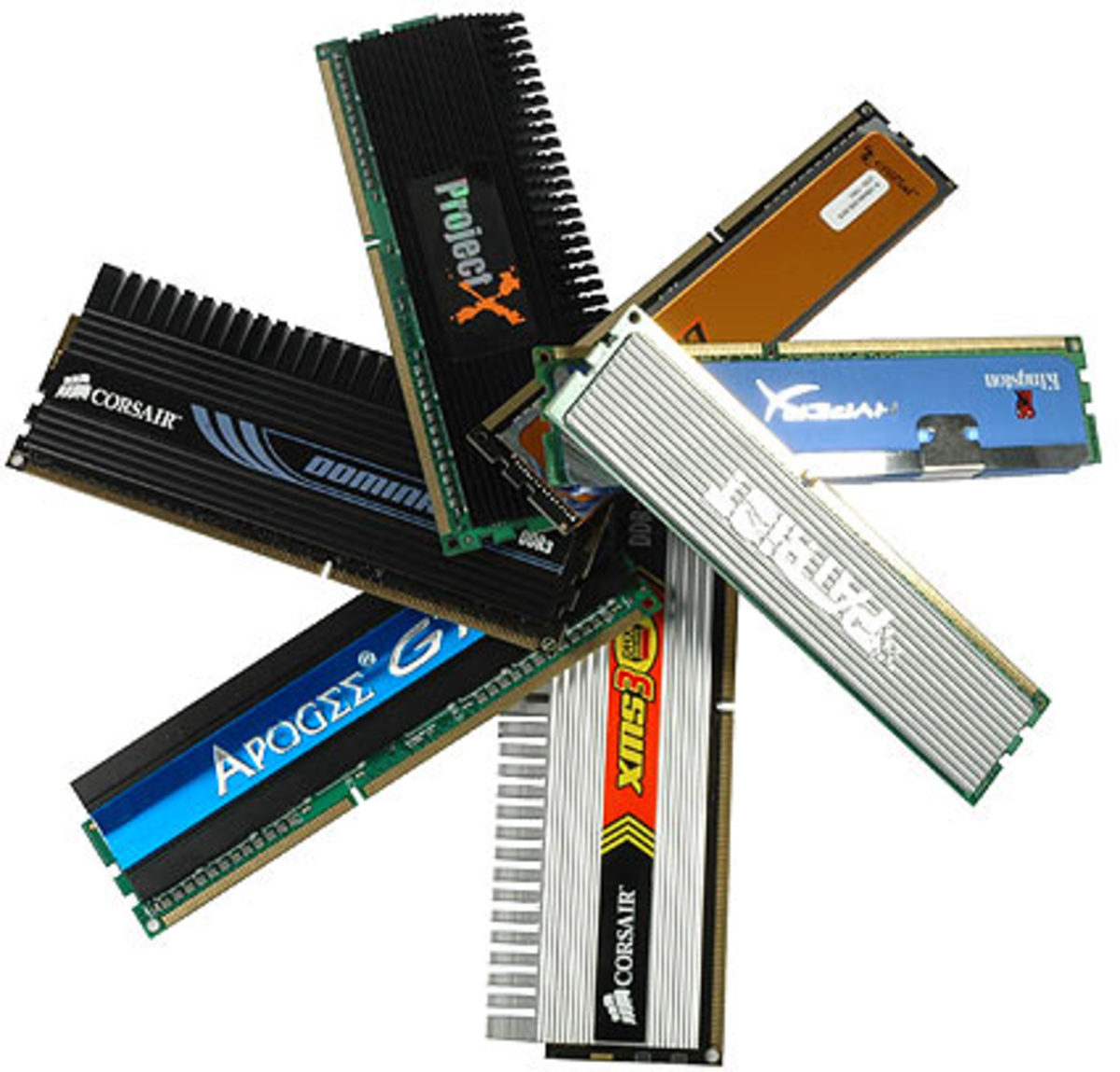 Everything you need to know about system memory