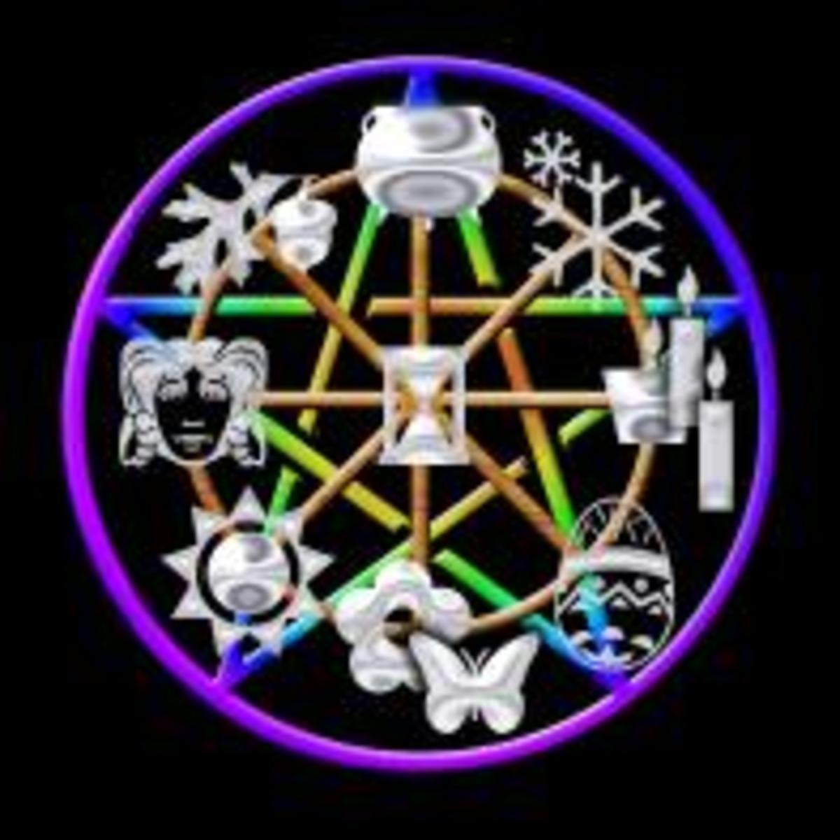 Wheel of the Pagan Year