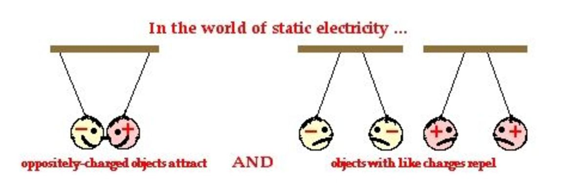 Positively and Negatively Charged Atoms