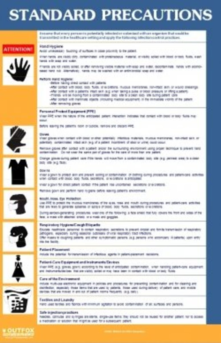 cdc-standard-precautions-and-other-infection-control-reminders