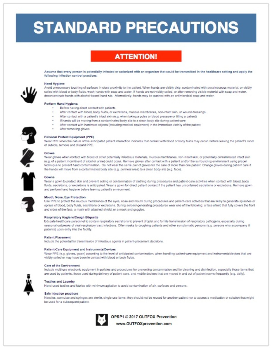CDC Standard Precautions Posters