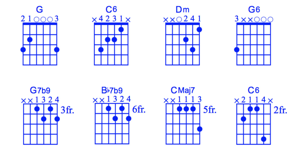 jazz-guitar-god-bless-the-child-chord-melody