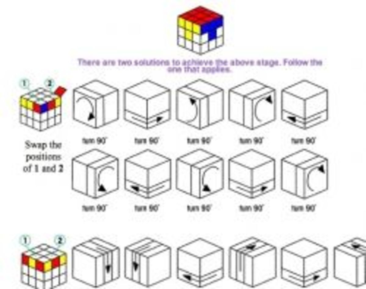 Link to How to Solve the Rubiks Cube