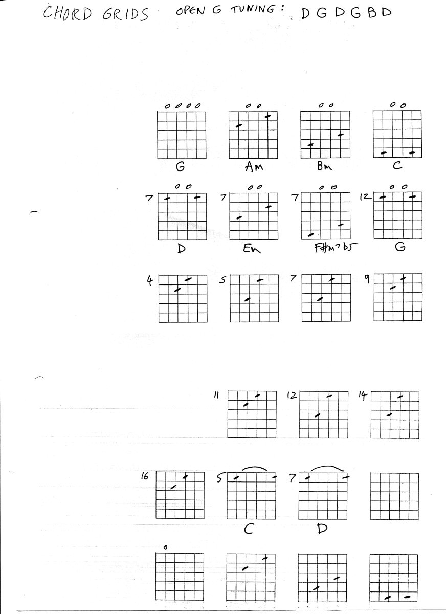 Guitar guitar chords in open d : Open G Tuning Guitar
