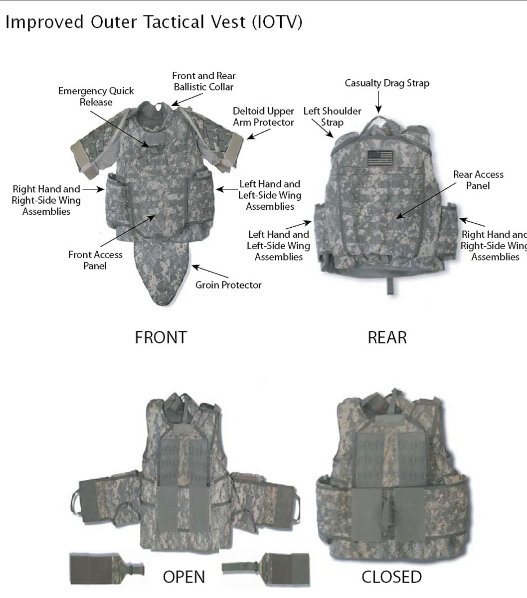 Latest version of Interceptor Body Armor, IOTV, note groin and neck protection, as well as a built-in grab strap behind the neck so your buddies can drag you out of danger