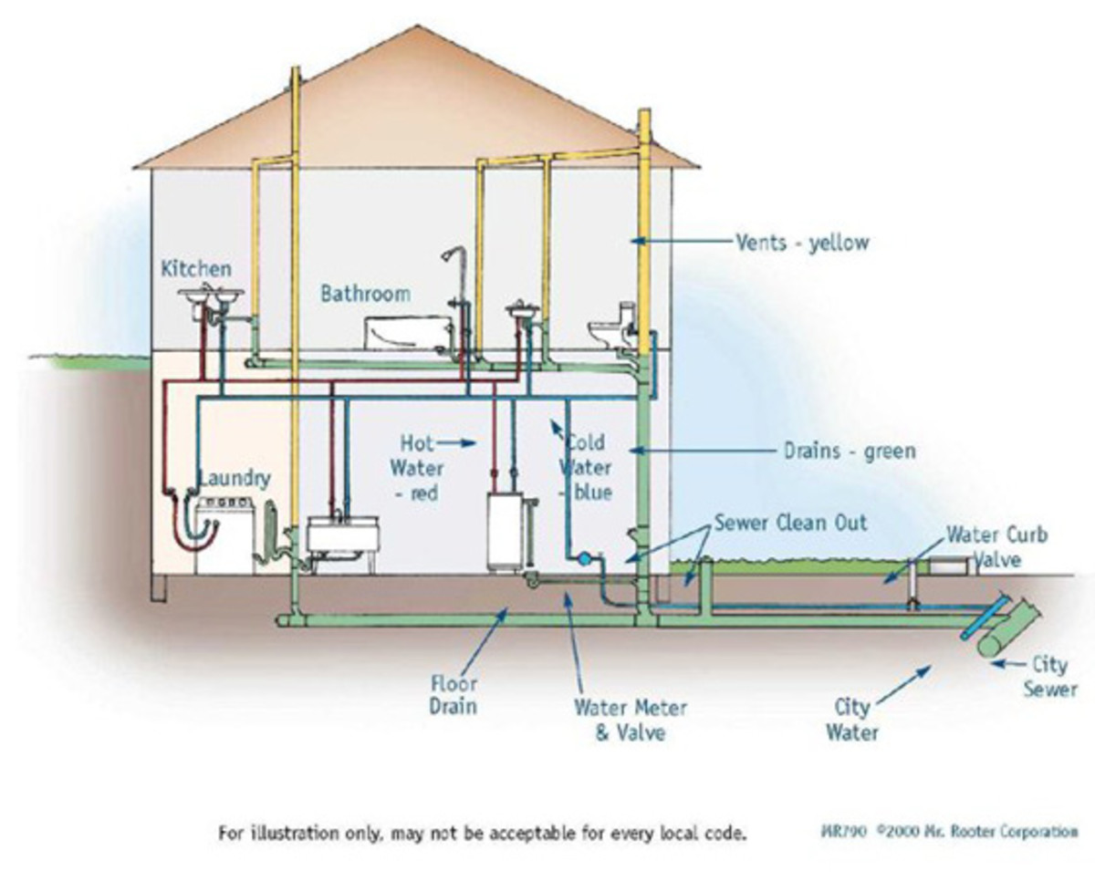 plumbing-101