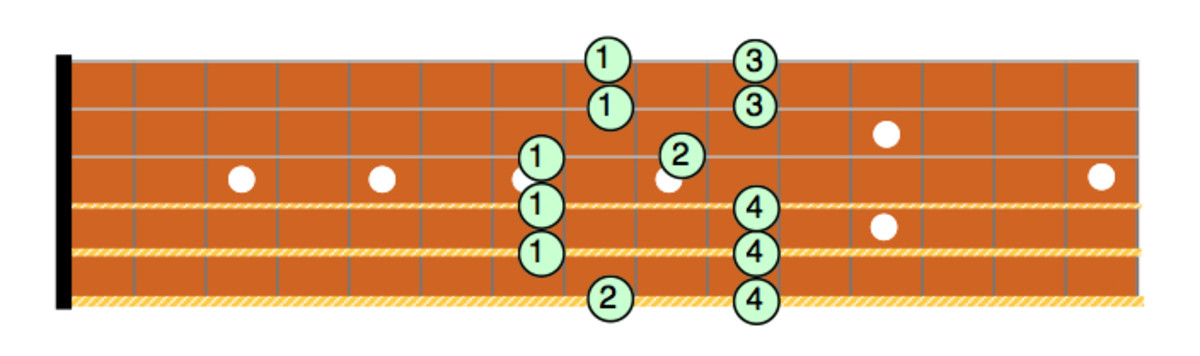 blues-guitar-lessons-blues-basics-the-combination-scale