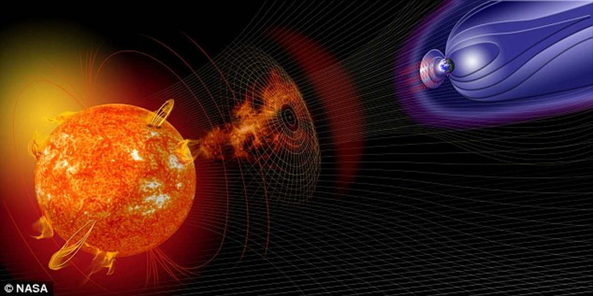 Could a Powerful Solar Flare Destroy the Earth?