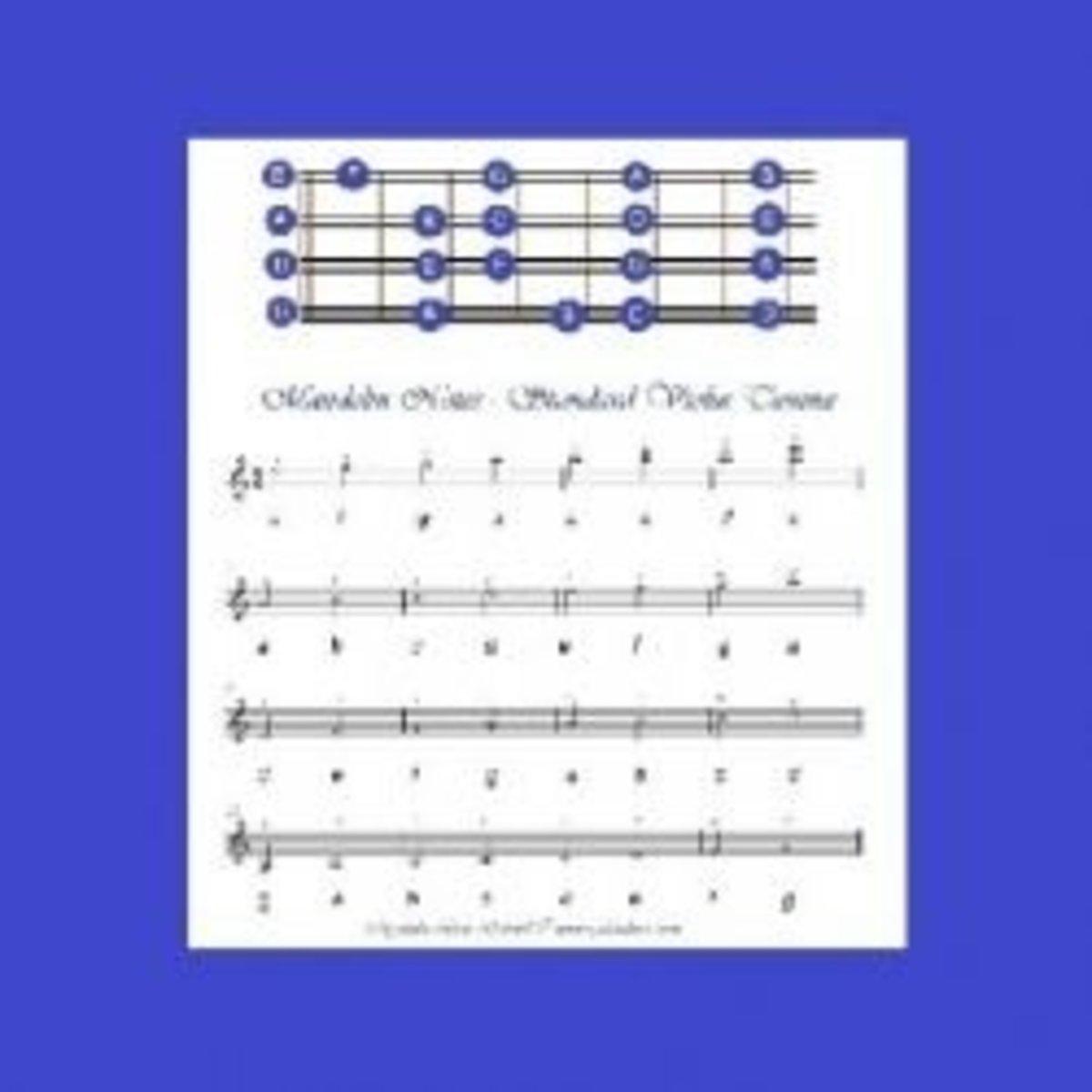 Play Mandolin Irish Style