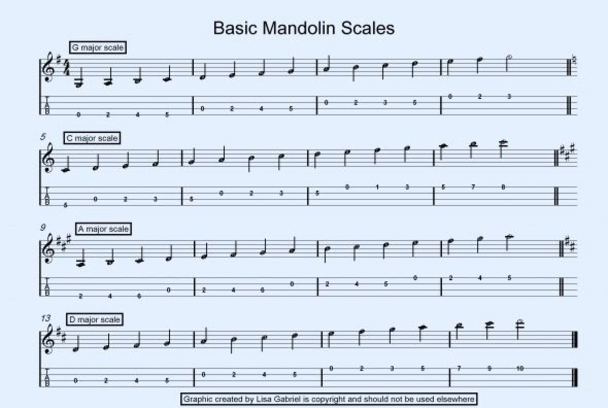 Play Mandolin Scales