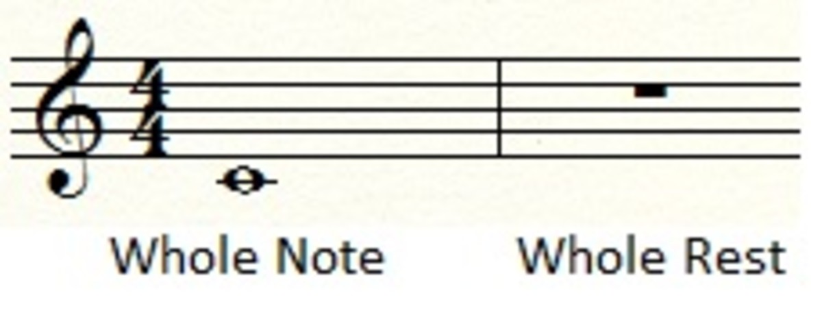 How to Read Sheet Music: Note Types