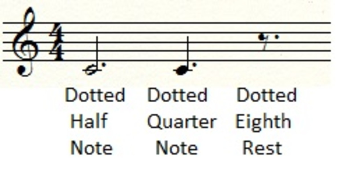 how-to-read-sheet-music-note-types