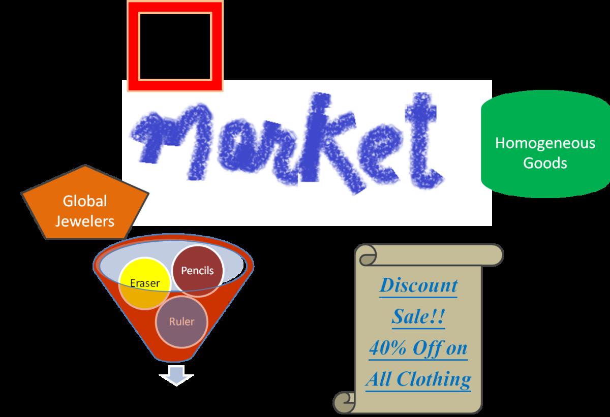 Black Market Peso Exchange Money Laundering