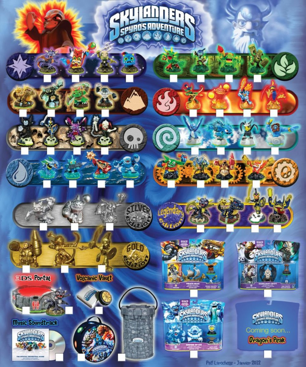 A list of Skylanders that are prominent in Spyro's Adventure, the original Skylander game.