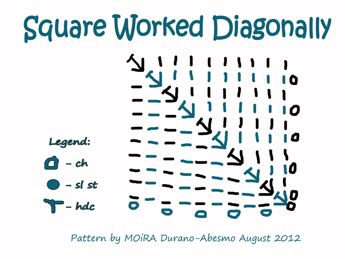 The Diagonal Square in 10 rows.