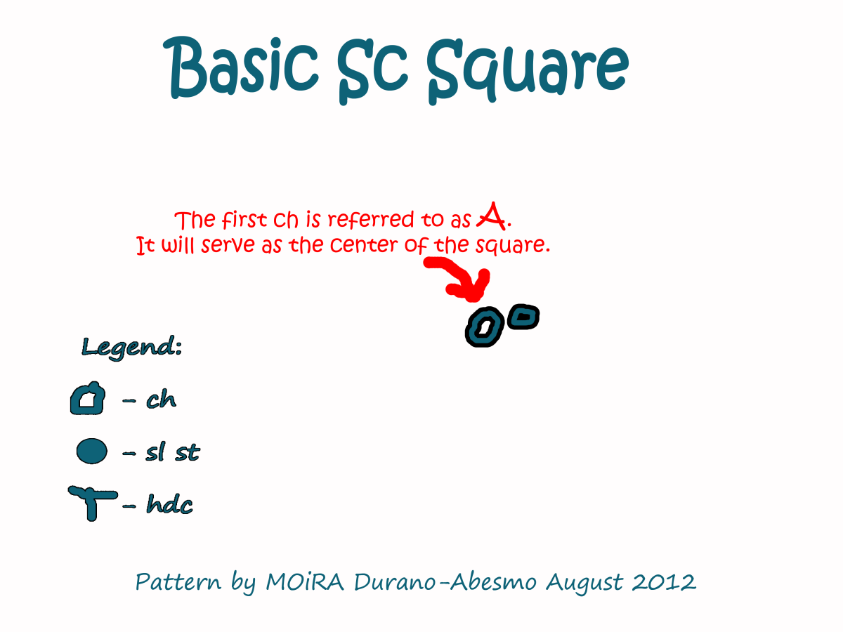 Begin with 2 ch. The VERY FIRST CH is referred to as A and will serve as the center of the square.