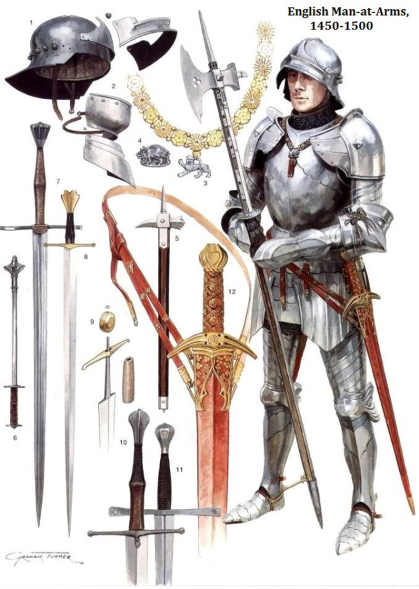 A man-at-arms and an array of weaponry you would find on a battlefield around the time of the Wars Of The Roses (Shakespeare's invention), 1450-1500 and into the reign of Henry VII Tudor. Losers were given short shrift!