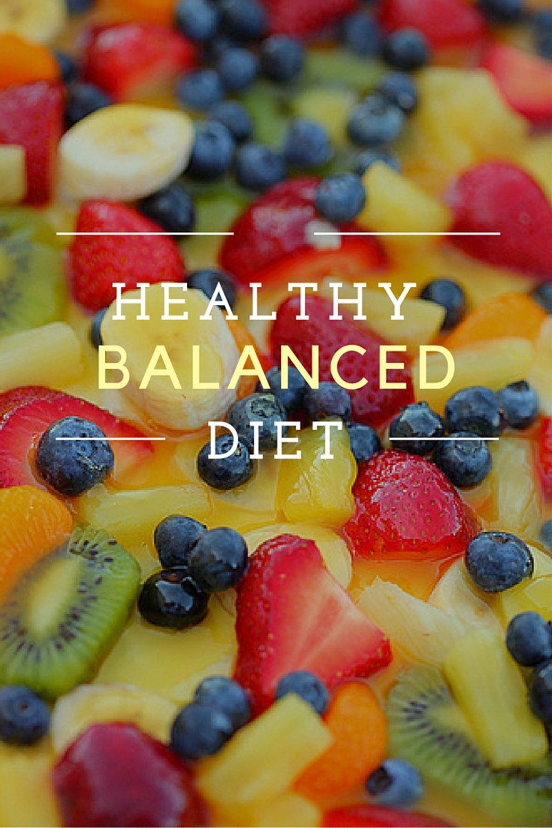 Healthy Balanced Diet Plan