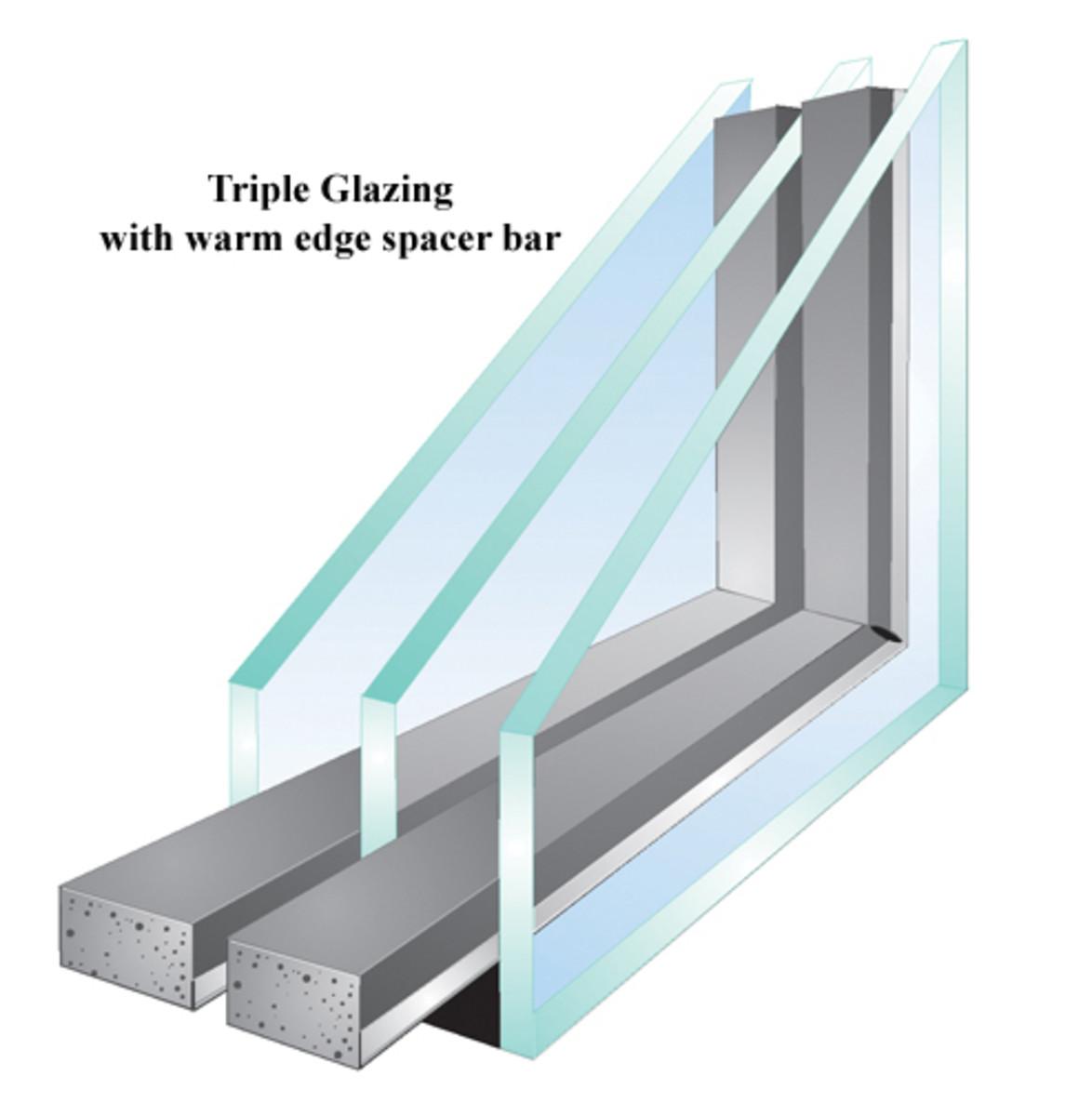 Triple Glazing with warm Edge Spacer Bar