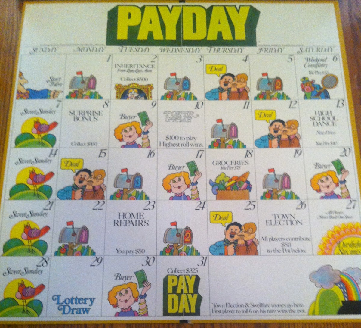 The Payday game board.