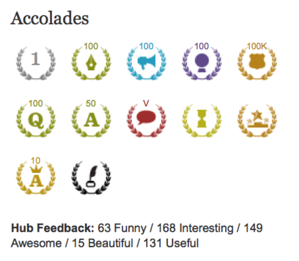Accolades and Awards on HubPages