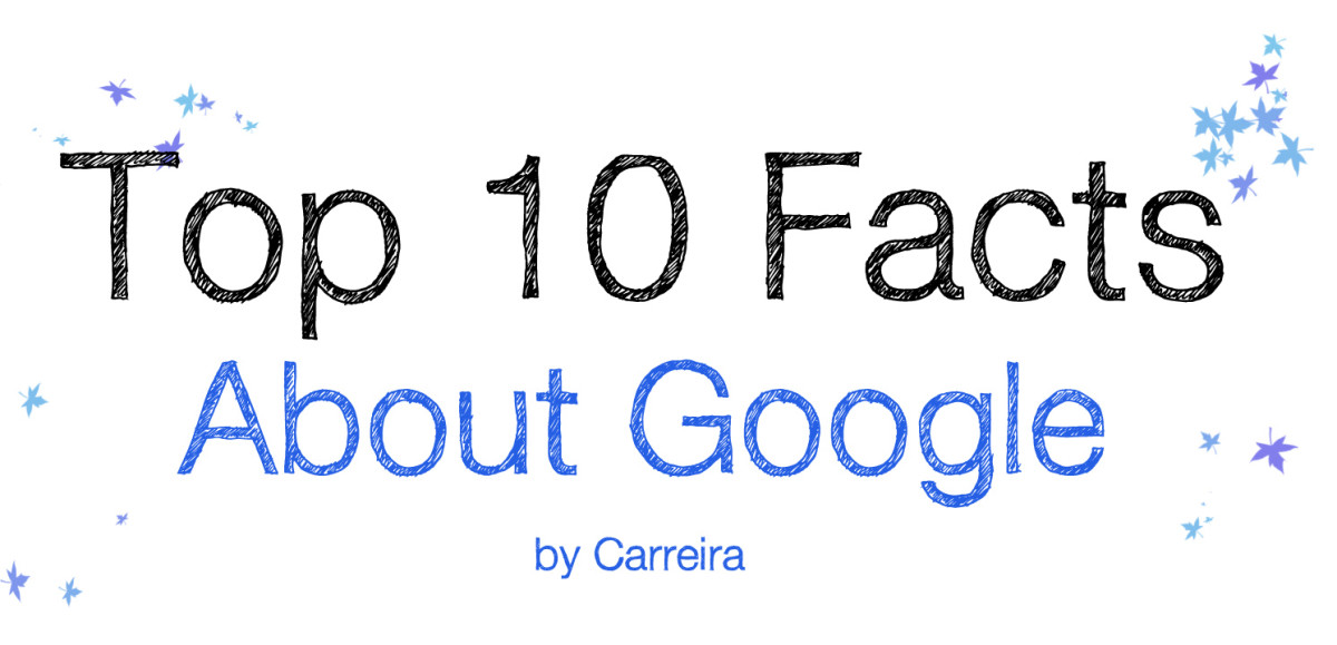 Top 10 Facts about Google