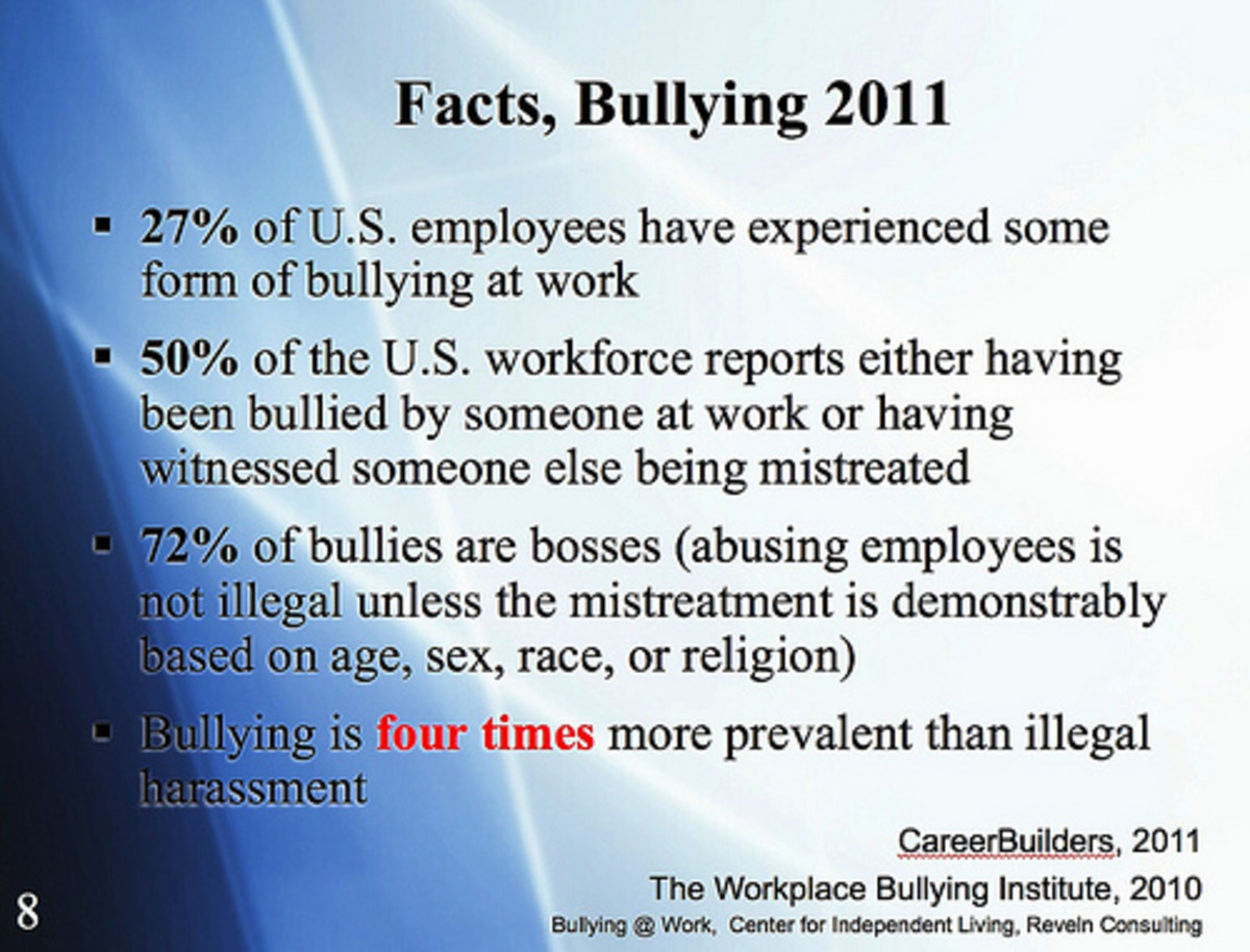 Workplace bullying - 50% of the U.S. workforce has been a target of bullying or have seen it happen to someone else