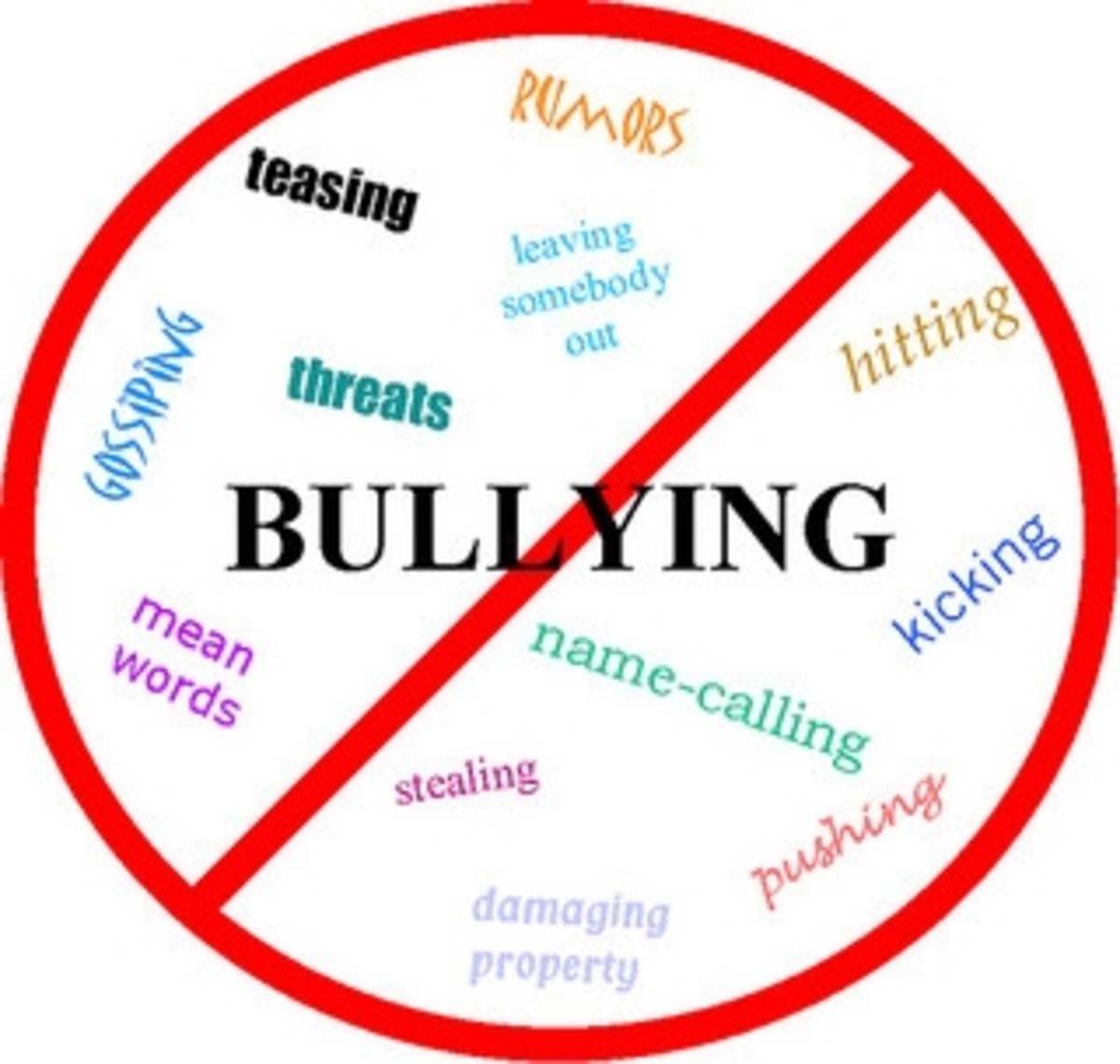 What is a workplace bully? Look for these behaviors.