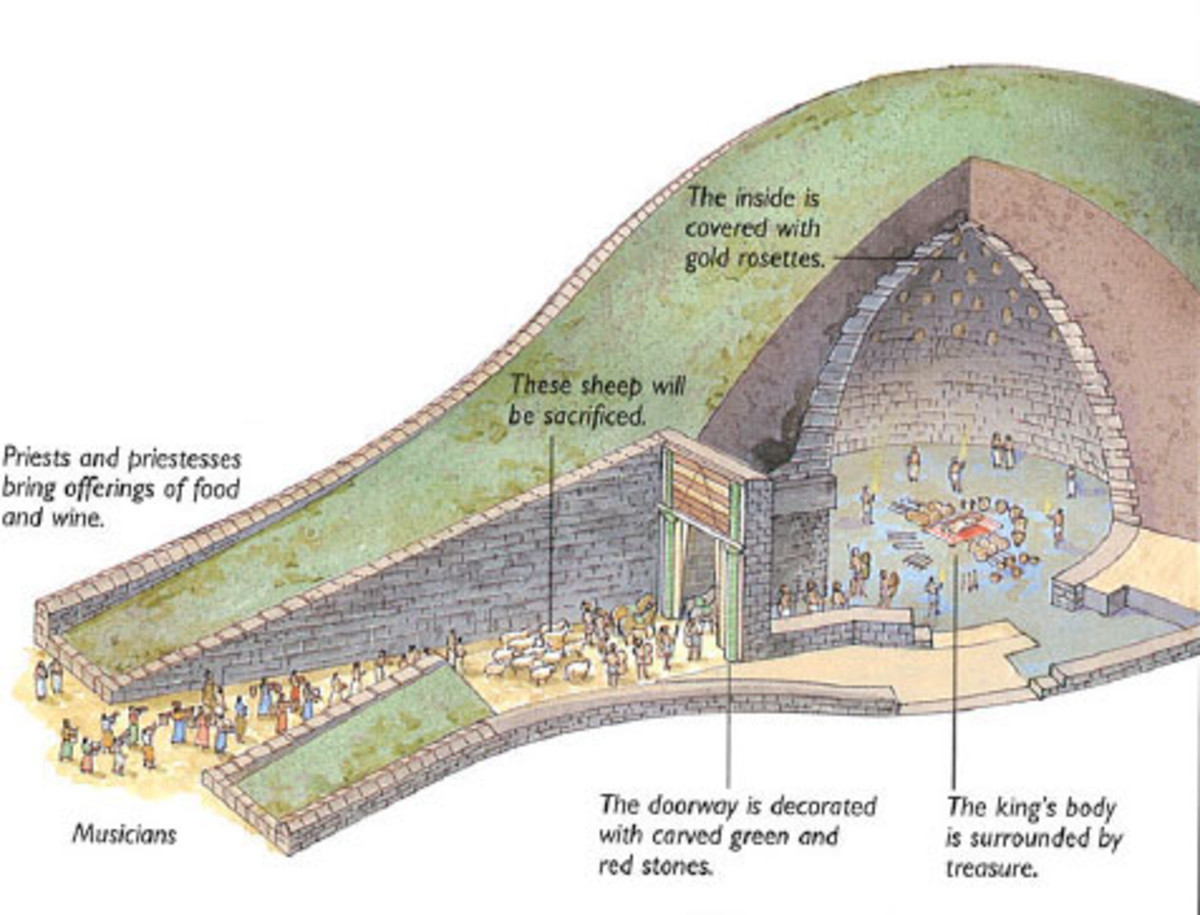 Depiction of a a myceanaean tomb, based on archaeological excavation.