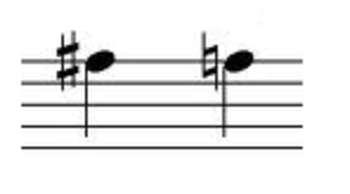 Illustration of the sharp and natural notation before a note.