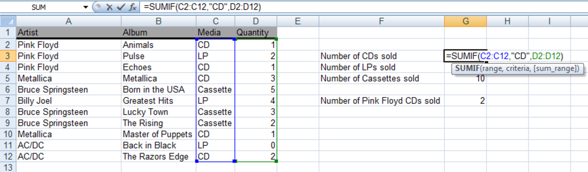 Example of a SUMIF function used in a formula in Excel 2007 and Excel 2010.