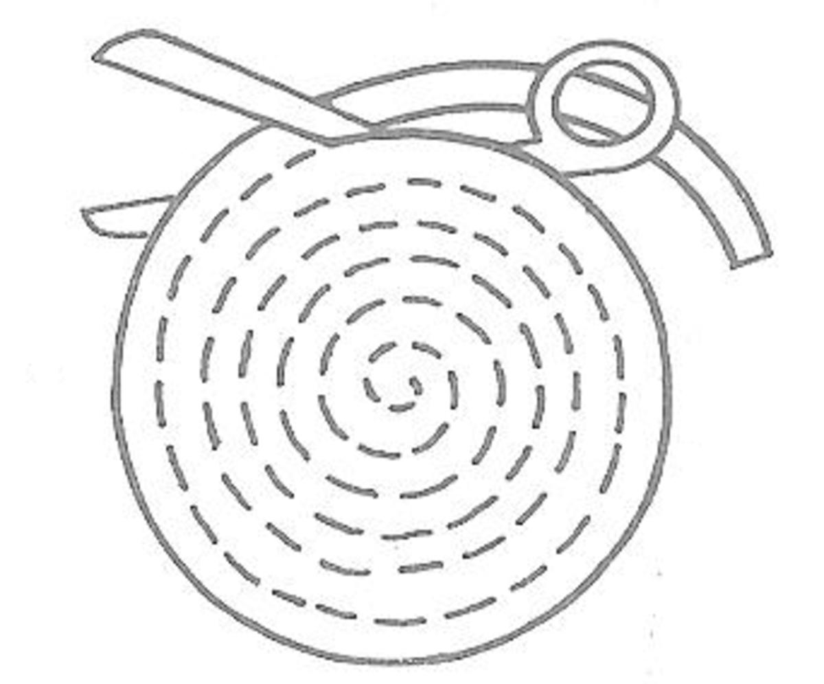 Figure 4: Cutting Laces